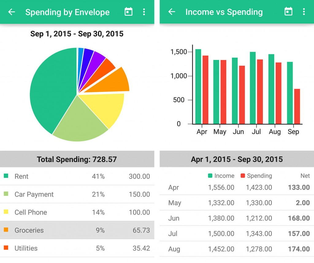gs5 - spending by envelope & income vs spending (paul's edit)
